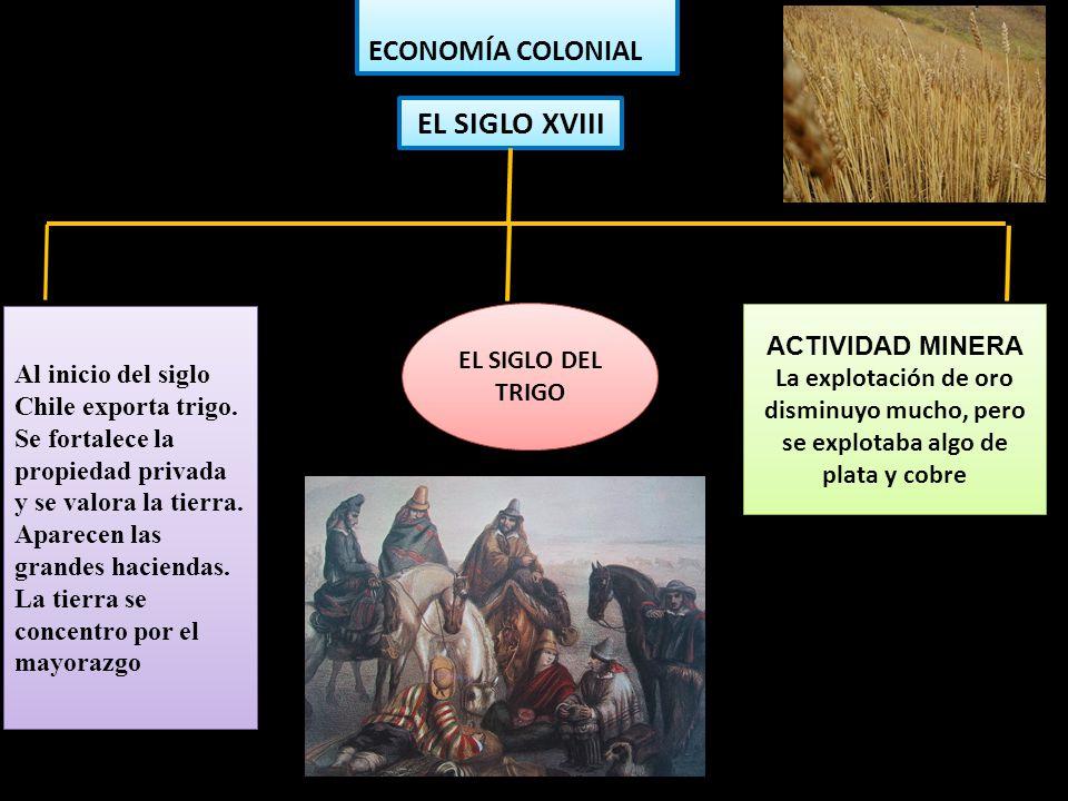 El siglo xviIi ECONOMÍA COLONIAL ACTIVIDAD MINERA EL SIGLO DEL TRIGO