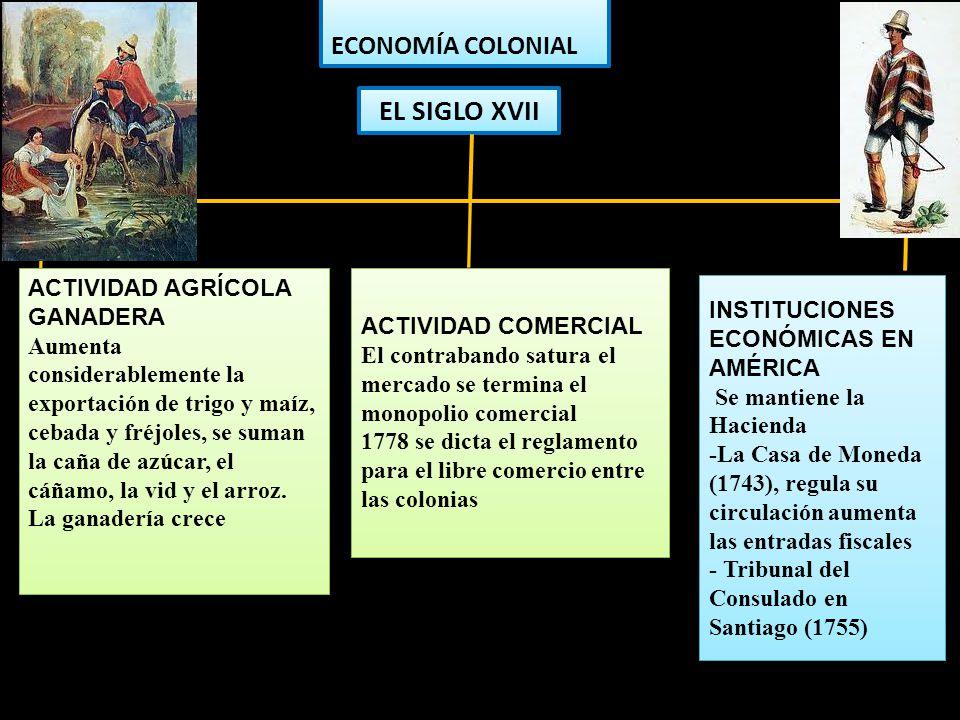 El siglo xvii ECONOMÍA COLONIAL ACTIVIDAD AGRÍCOLA GANADERA