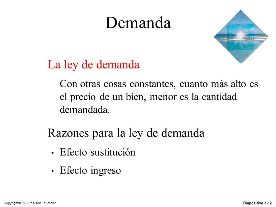 Demanda La ley de demanda Razones para la ley de demanda
