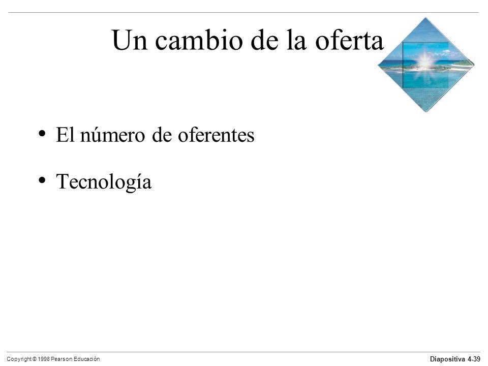 Un cambio de la oferta El número de oferentes Tecnología 48