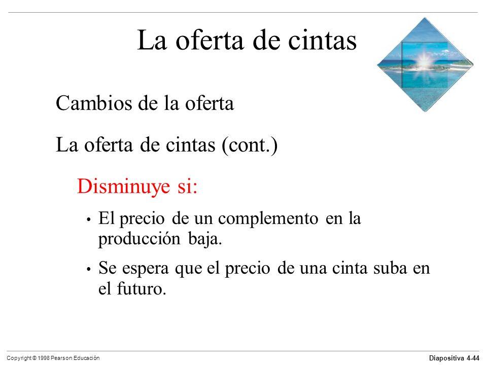 La oferta de cintas Cambios de la oferta La oferta de cintas (cont.)