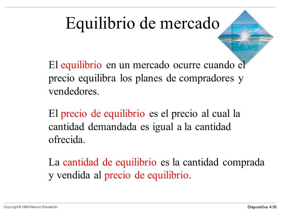 Equilibrio de mercado El equilibrio en un mercado ocurre cuando el precio equilibra los planes de compradores y vendedores.