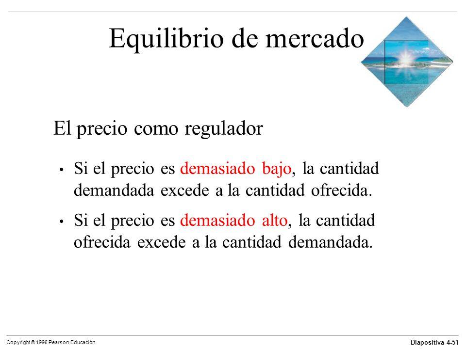 Equilibrio de mercado El precio como regulador