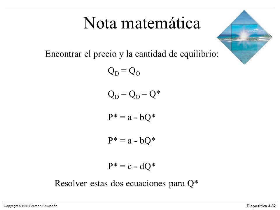 Nota matemática Encontrar el precio y la cantidad de equilibrio: