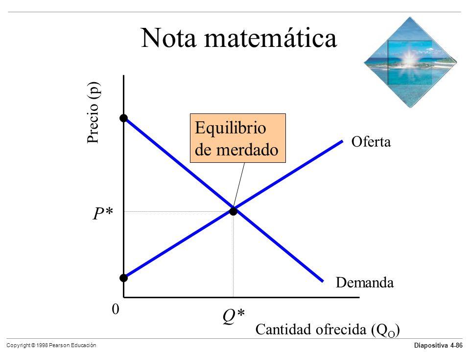 Nota matemática Equilibrio de merdado P* Q* Precio (p) Oferta Demanda
