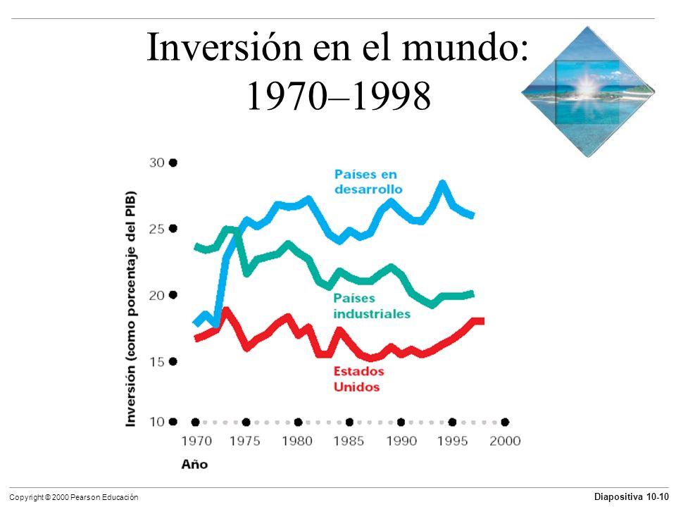 Inversión en el mundo: 1970–1998