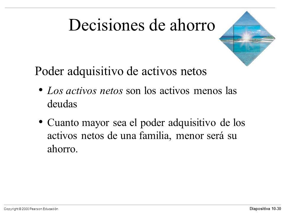Decisiones de ahorro Poder adquisitivo de activos netos