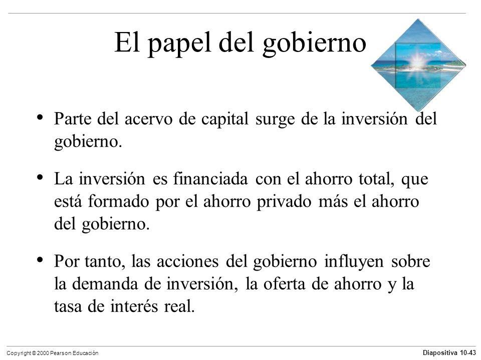 El papel del gobierno Parte del acervo de capital surge de la inversión del gobierno.