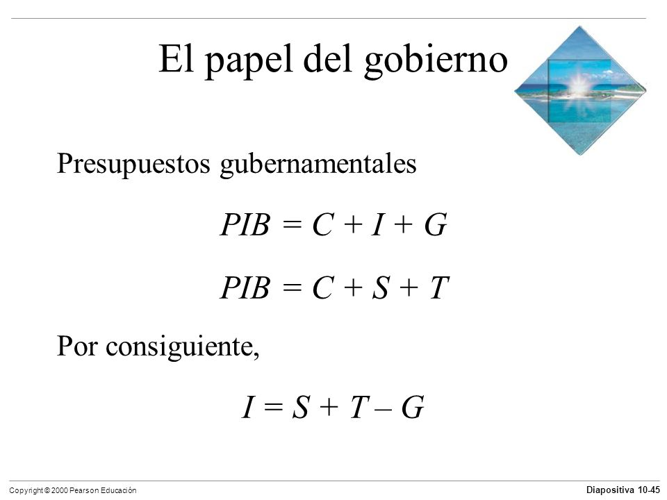El papel del gobierno PIB = C + I + G PIB = C + S + T I = S + T – G