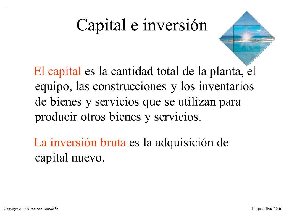 Capital e inversión