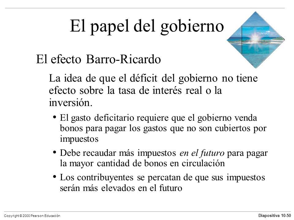 El papel del gobierno El efecto Barro-Ricardo