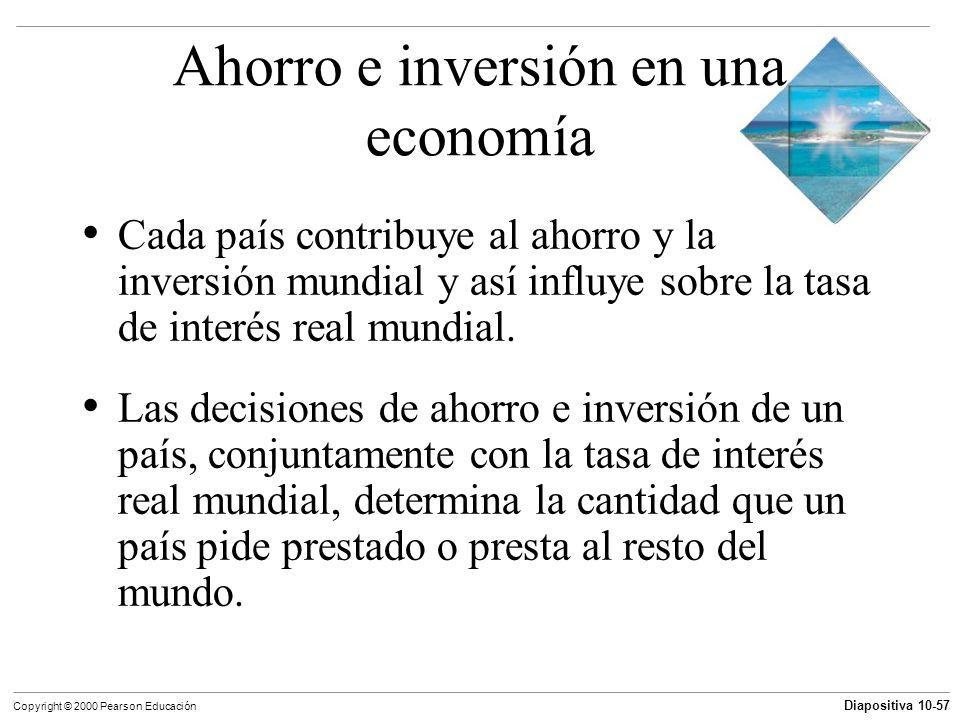 Ahorro e inversión en una economía