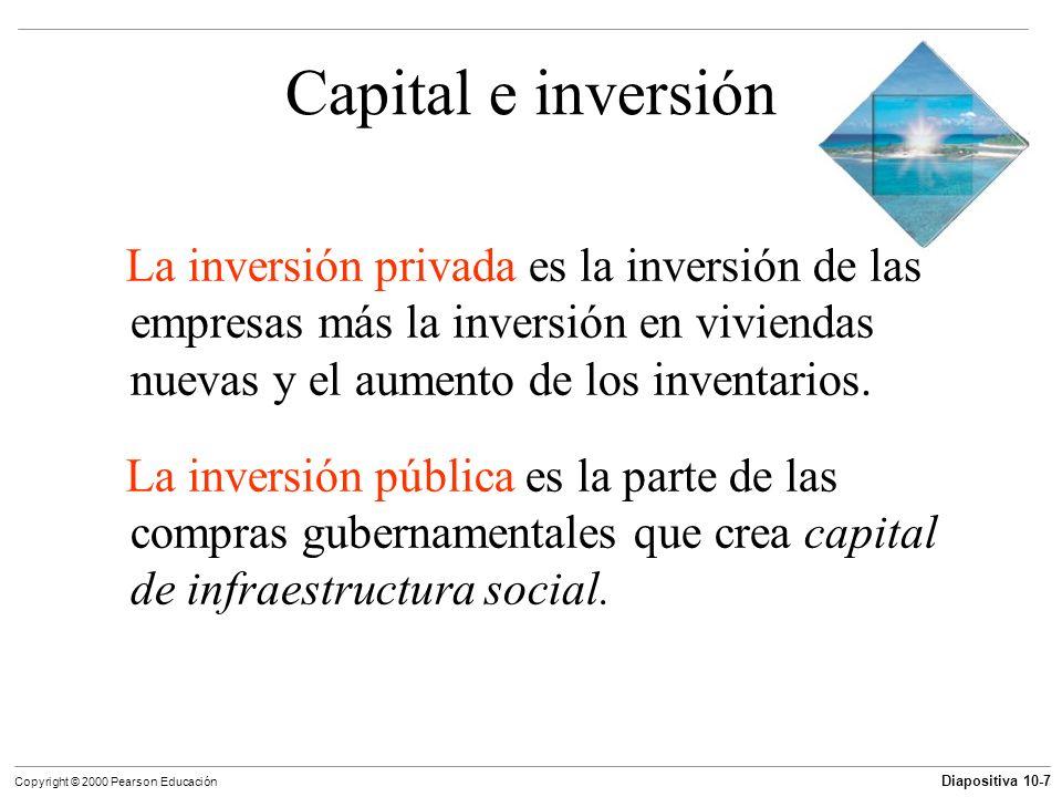 Capital e inversiónLa inversión privada es la inversión de las empresas más la inversión en viviendas nuevas y el aumento de los inventarios.