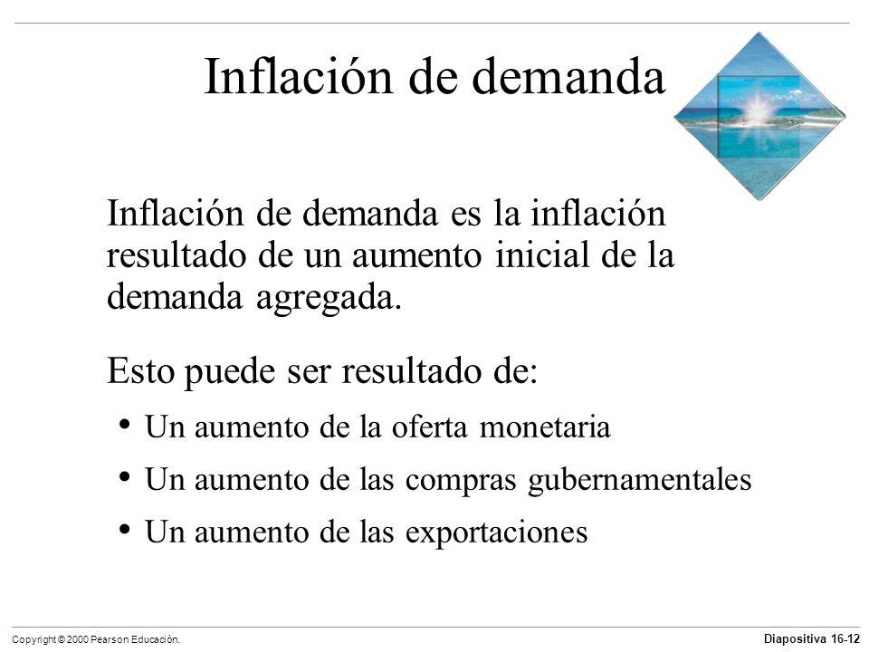 Inflación de demanda Inflación de demanda es la inflación resultado de un aumento inicial de la demanda agregada.