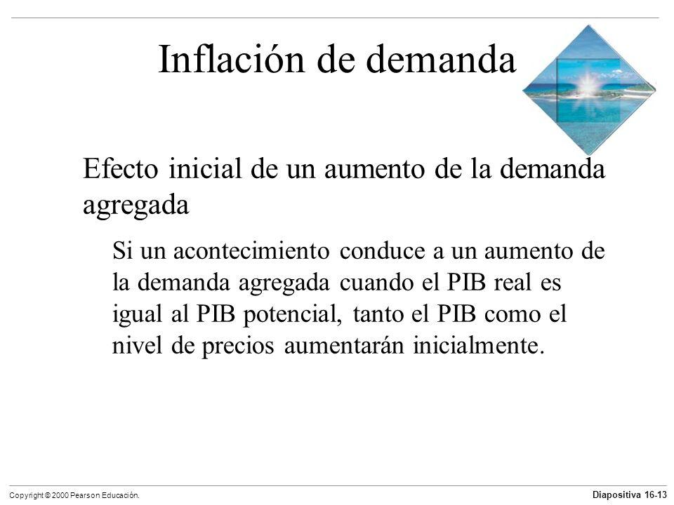 Inflación de demanda Efecto inicial de un aumento de la demanda agregada.
