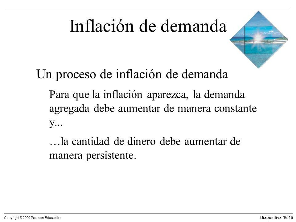 Inflación de demanda Un proceso de inflación de demanda