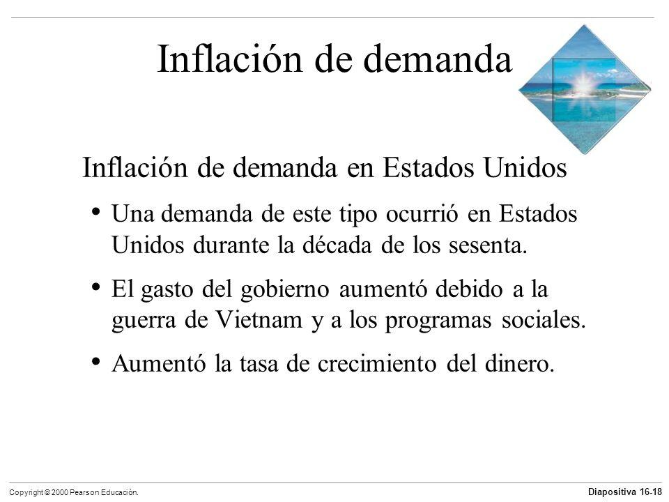 Inflación de demanda Inflación de demanda en Estados Unidos