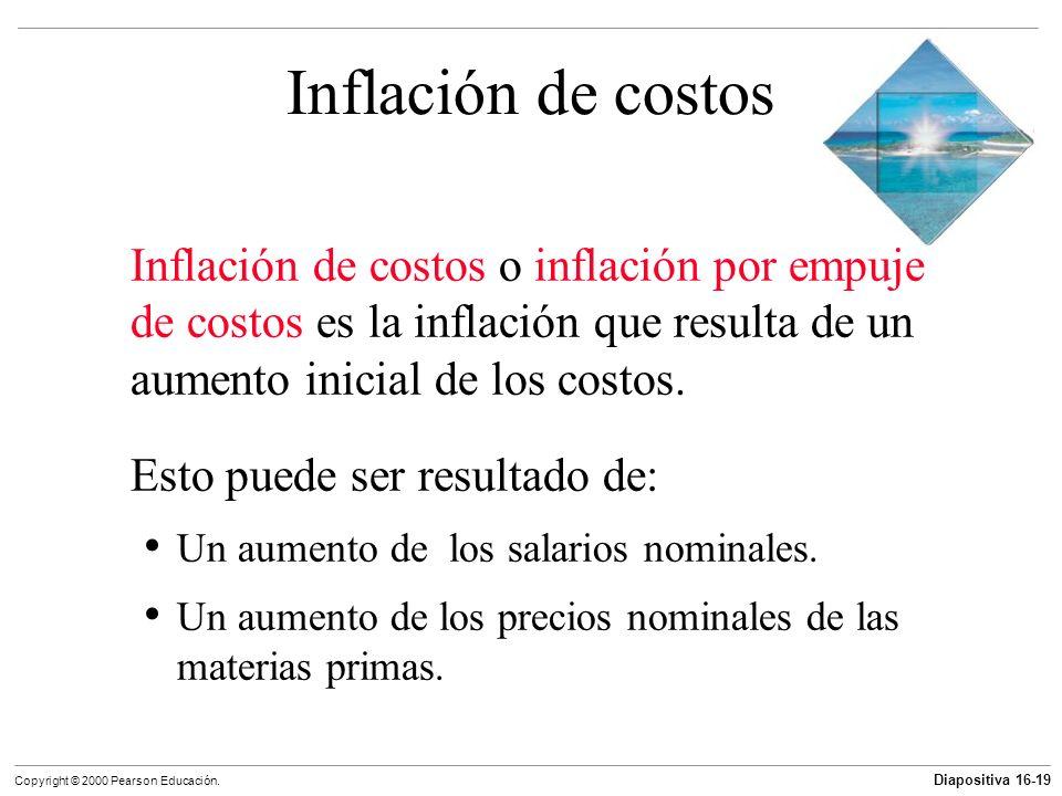 Inflación de costos Inflación de costos o inflación por empuje de costos es la inflación que resulta de un aumento inicial de los costos.