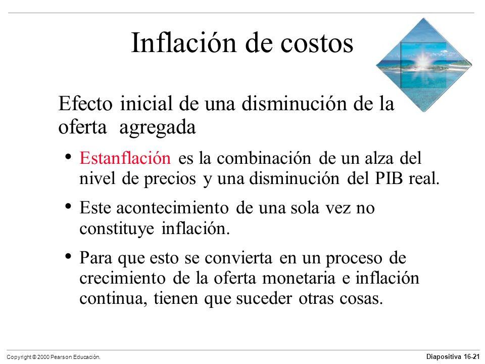 Inflación de costos Efecto inicial de una disminución de la oferta agregada.