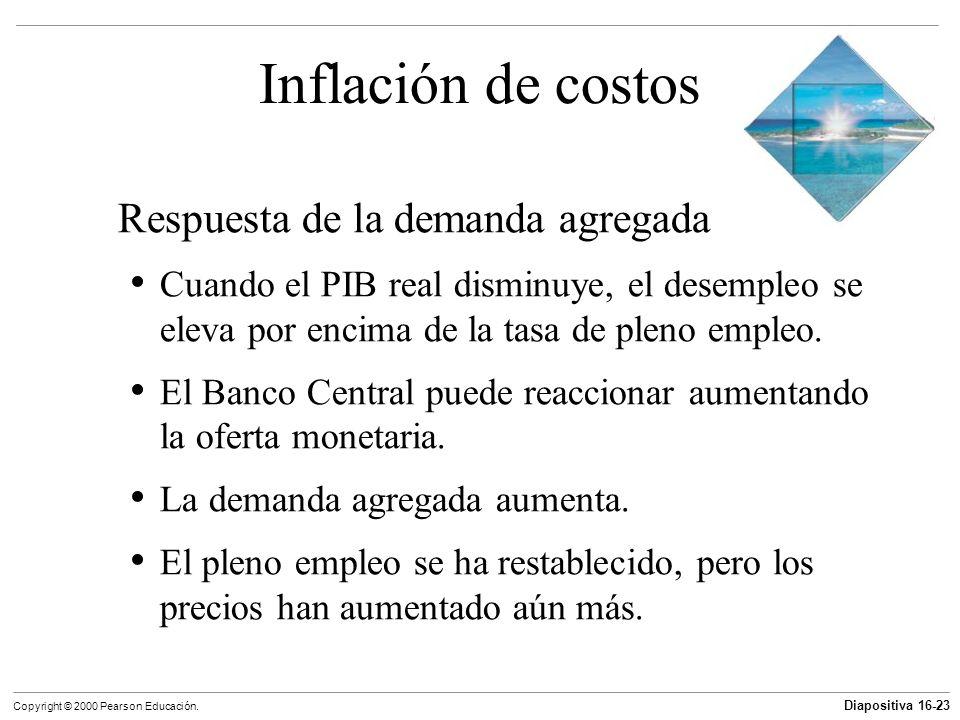Inflación de costos Respuesta de la demanda agregada