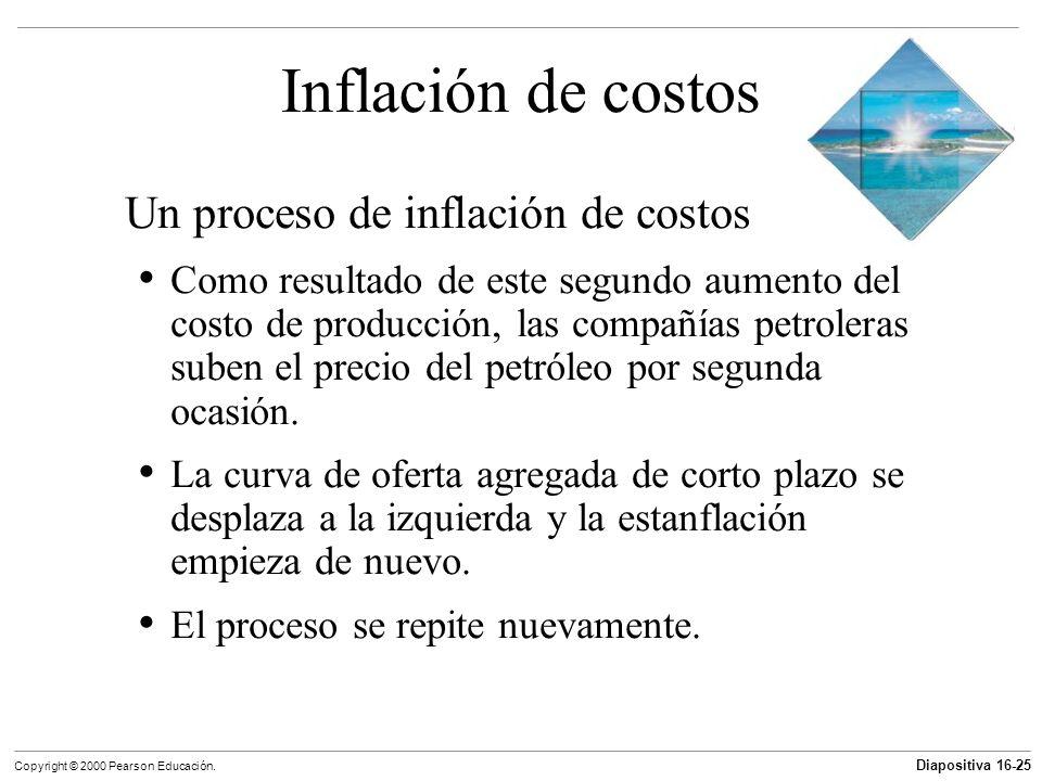 Inflación de costos Un proceso de inflación de costos