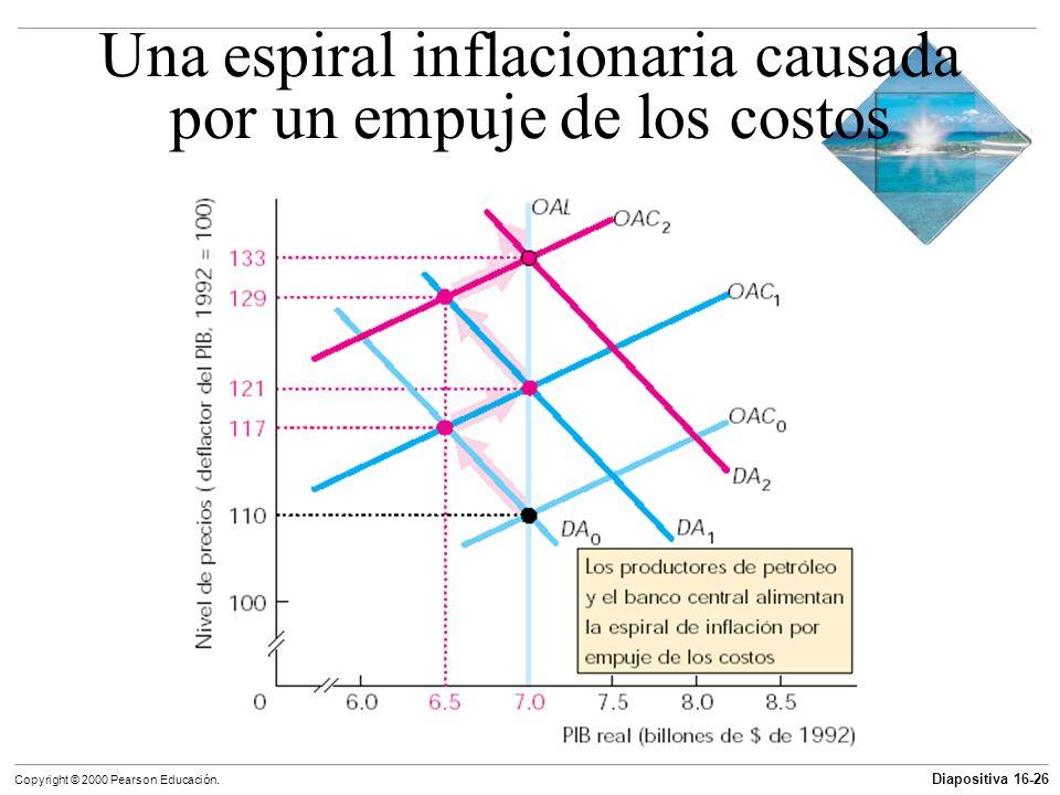 Una espiral inflacionaria causada por un empuje de los costos