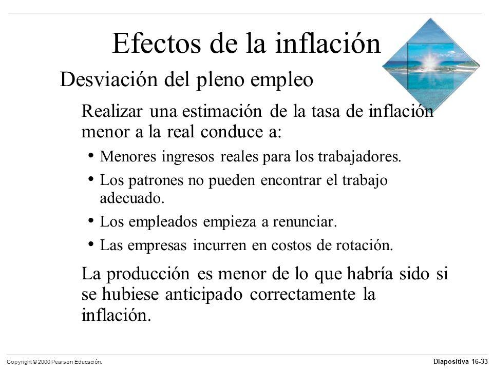 Efectos de la inflación