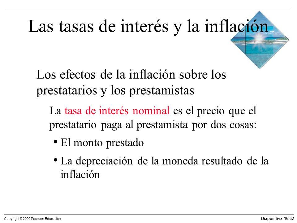 Las tasas de interés y la inflación