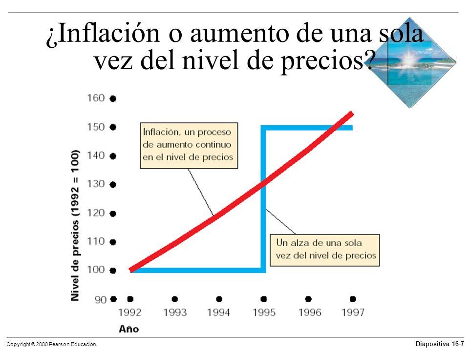 ¿Inflación o aumento de una sola vez del nivel de precios