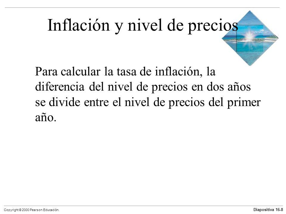 Inflación y nivel de precios