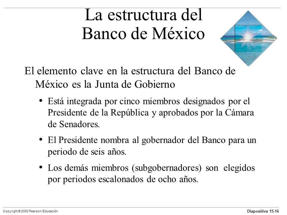 La estructura del Banco de México