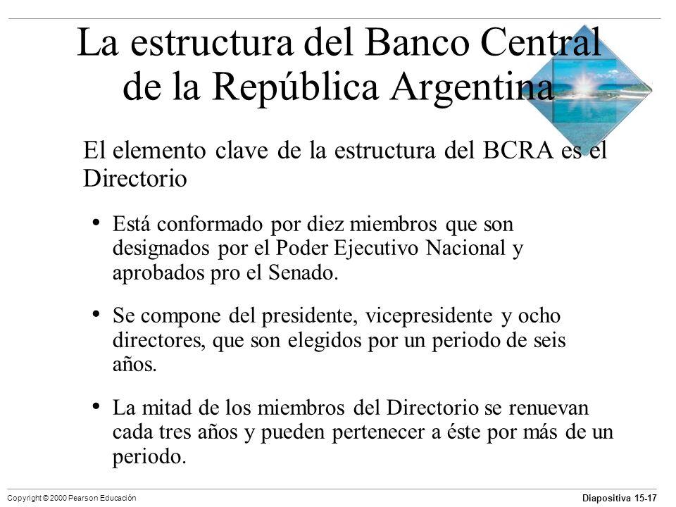 La estructura del Banco Central de la República Argentina