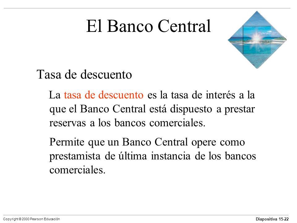 El Banco Central Tasa de descuento