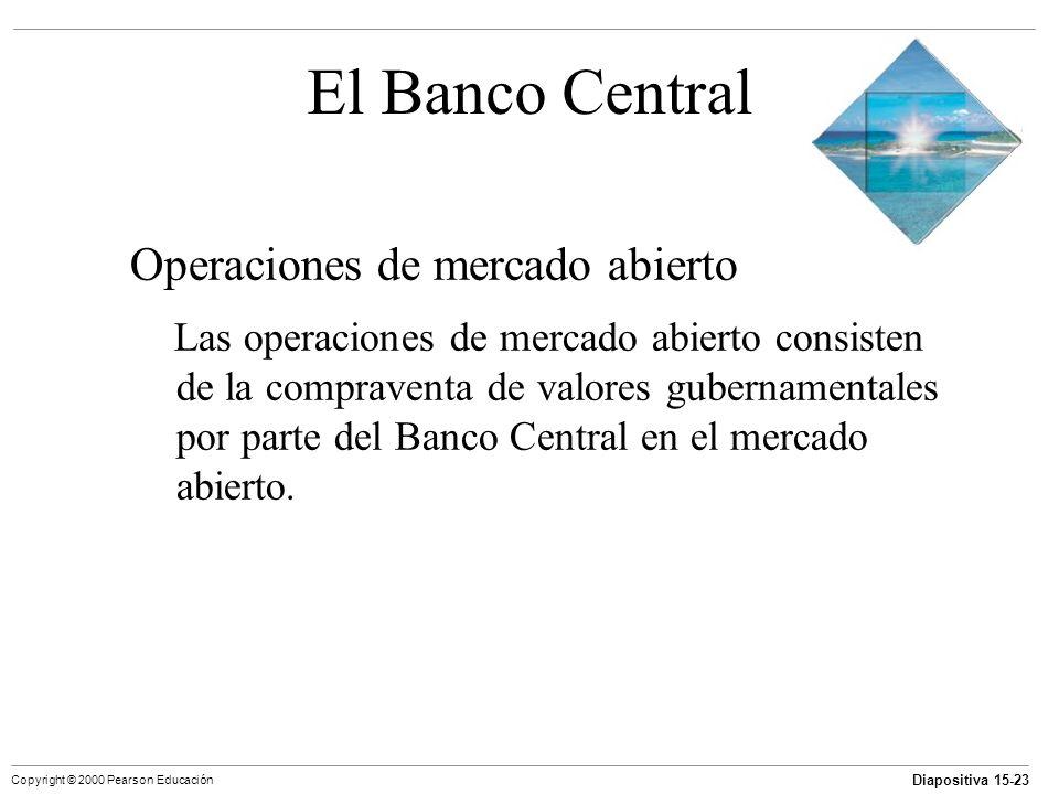 El Banco Central Operaciones de mercado abierto