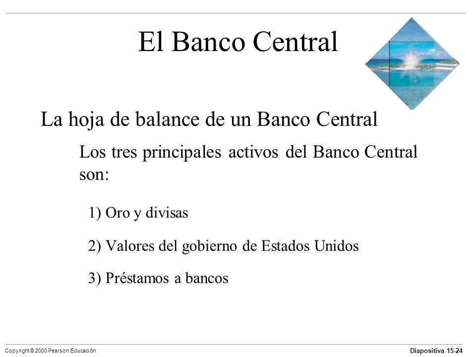 El Banco Central La hoja de balance de un Banco Central