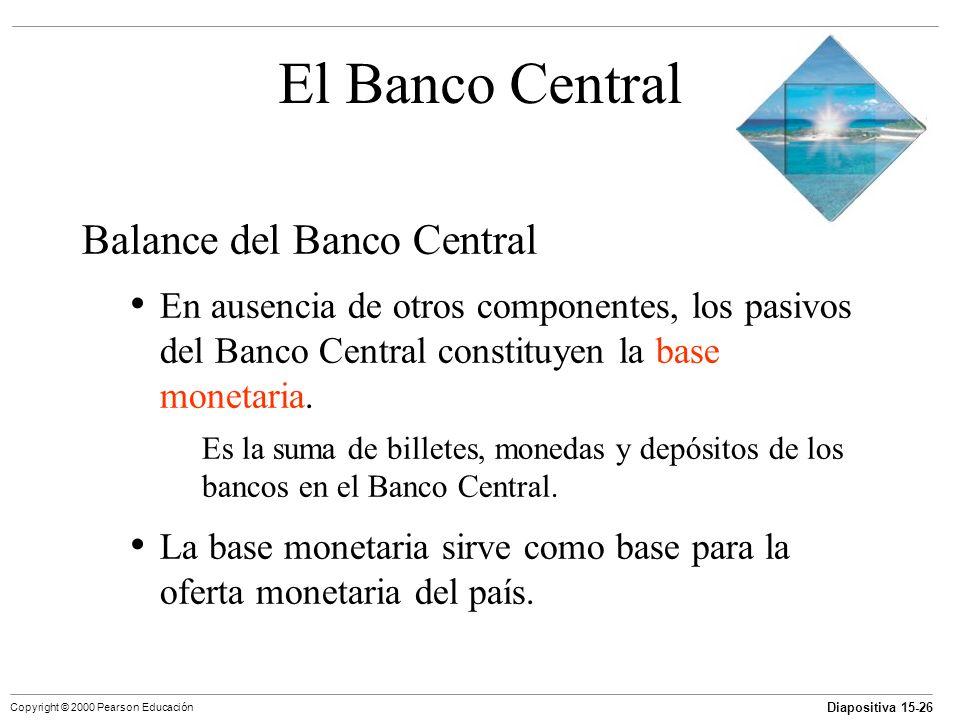 El Banco Central Balance del Banco Central