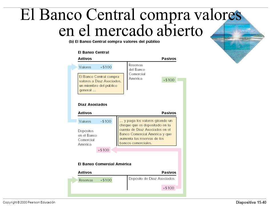 El Banco Central compra valores en el mercado abierto
