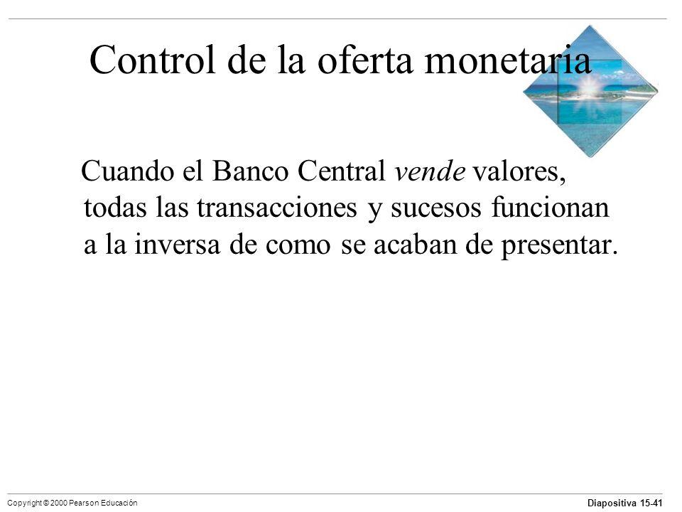 Control de la oferta monetaria