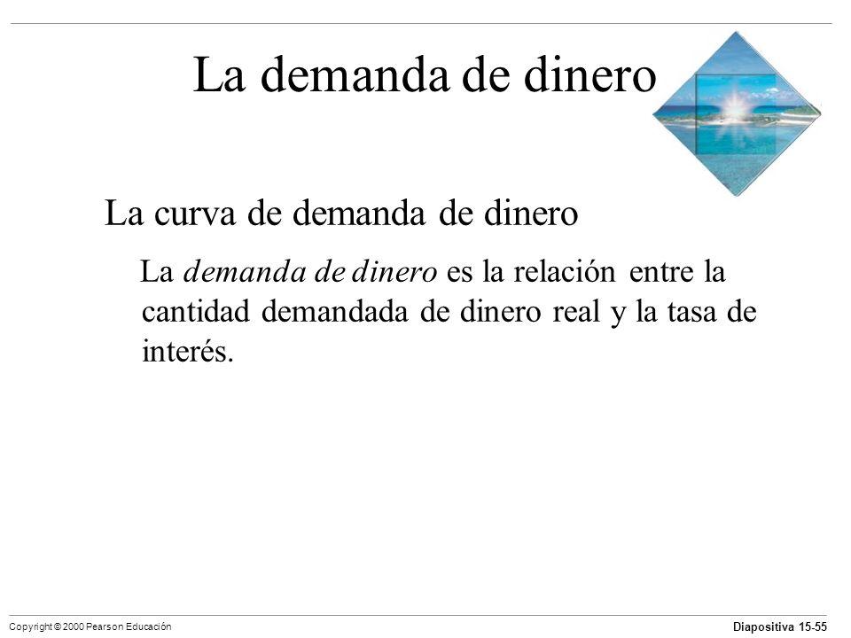 La demanda de dinero La curva de demanda de dinero