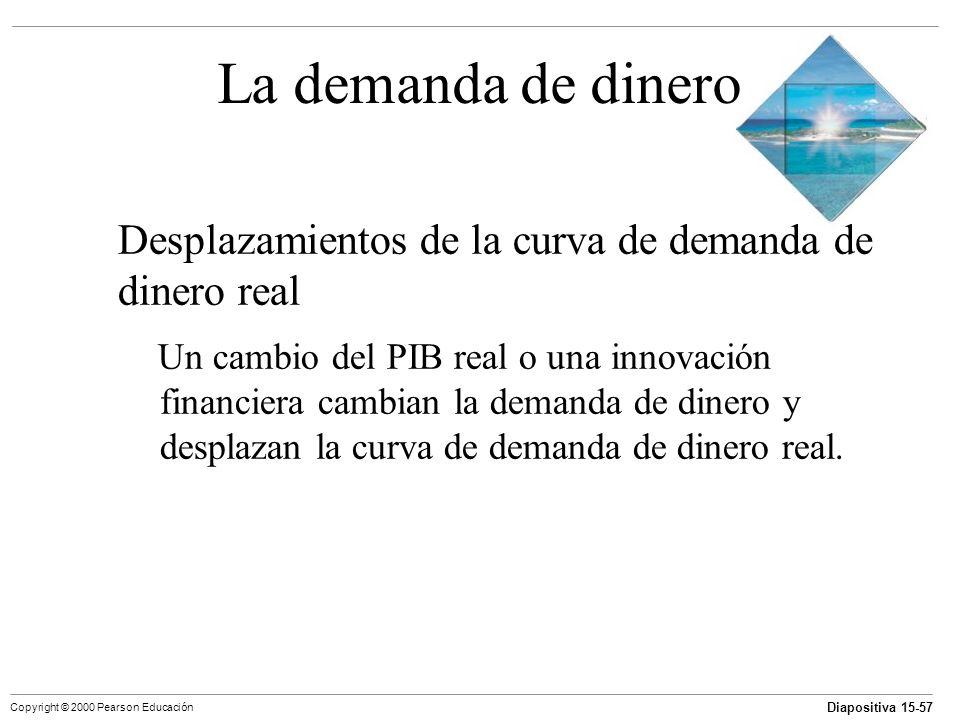 La demanda de dinero Desplazamientos de la curva de demanda de dinero real.