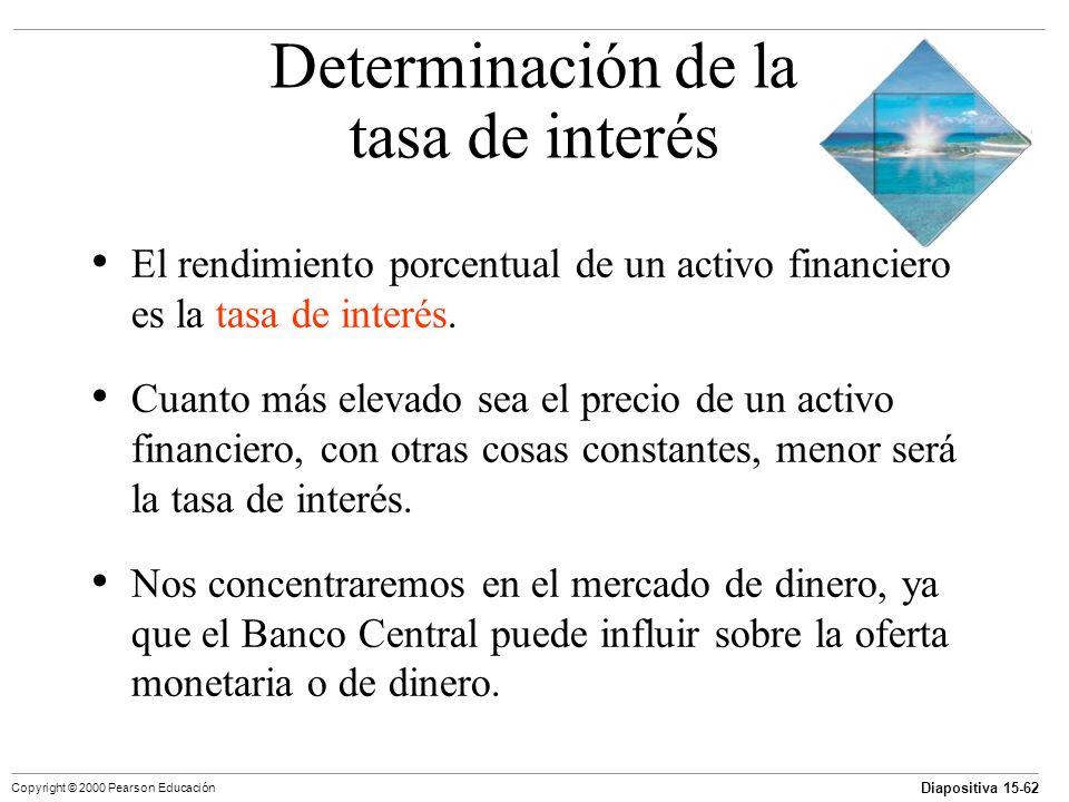 Determinación de la tasa de interés