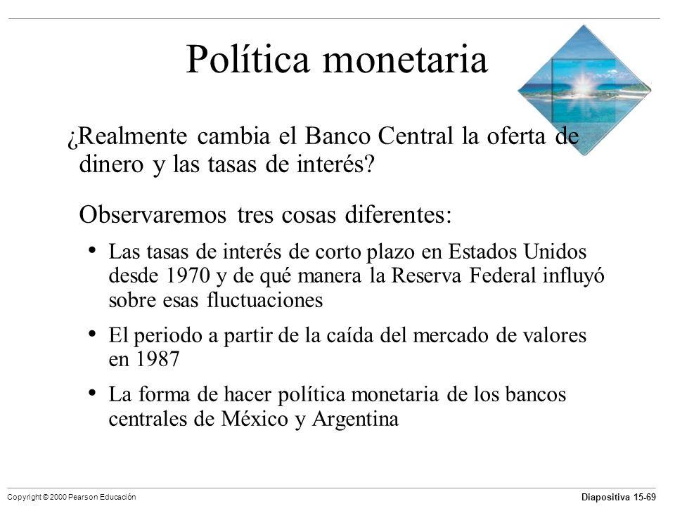 Política monetaria ¿Realmente cambia el Banco Central la oferta de dinero y las tasas de interés Observaremos tres cosas diferentes: