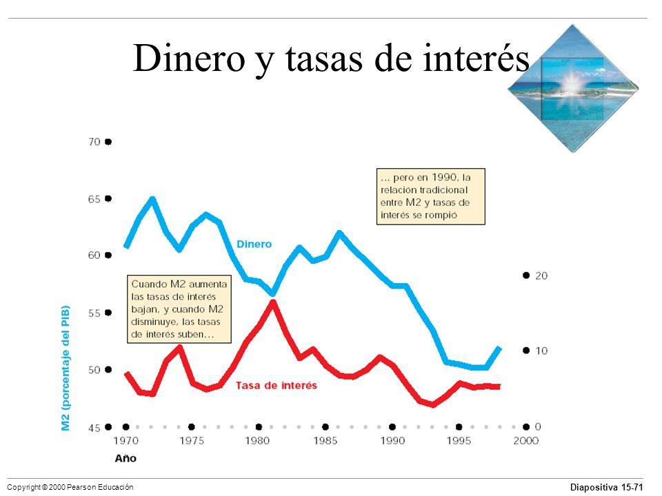Dinero y tasas de interés