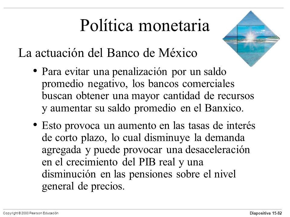 Política monetaria La actuación del Banco de México