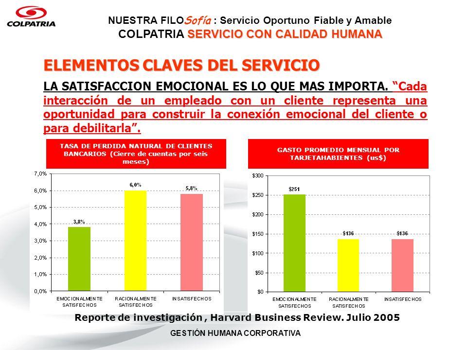 ELEMENTOS CLAVES DEL SERVICIO