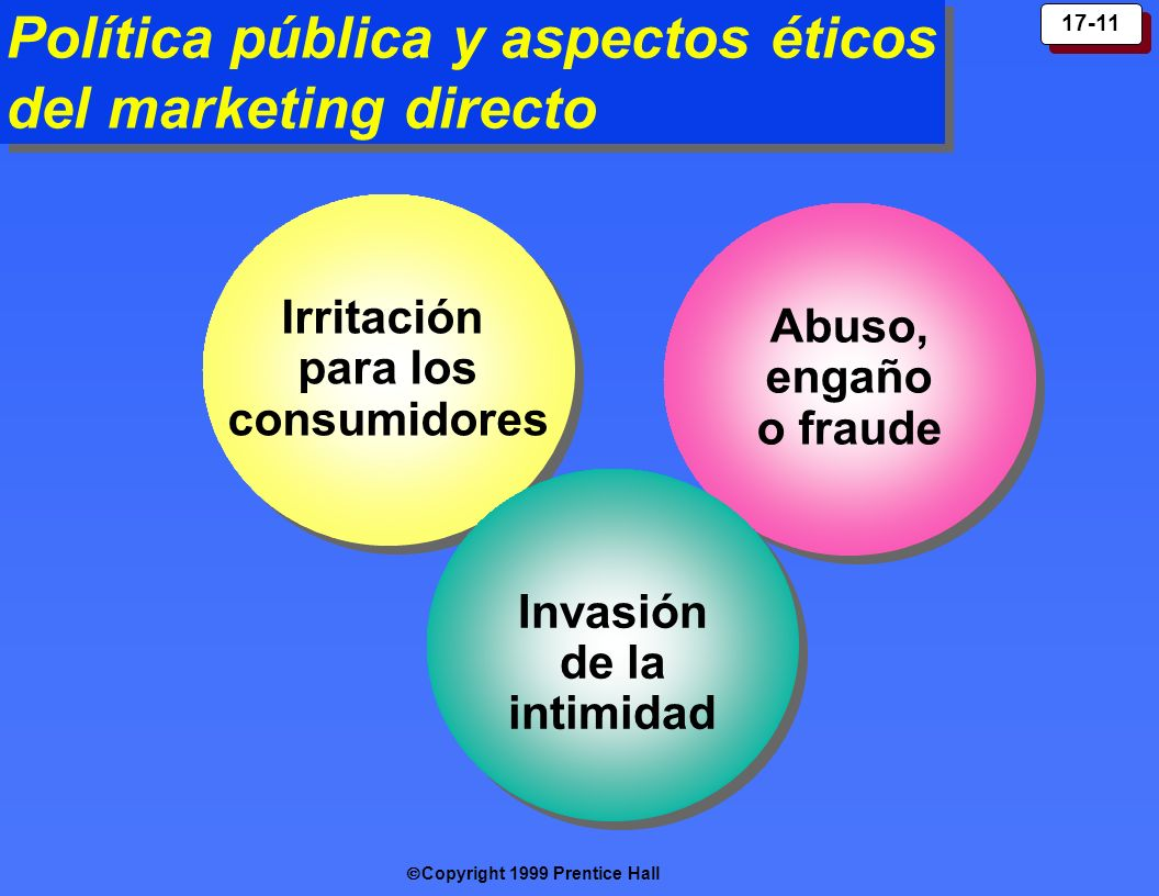 Política pública y aspectos éticos del marketing directo