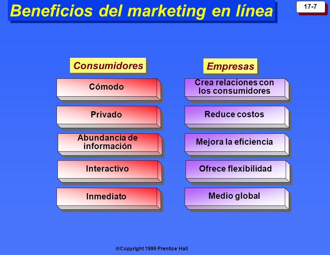 Beneficios del marketing en línea