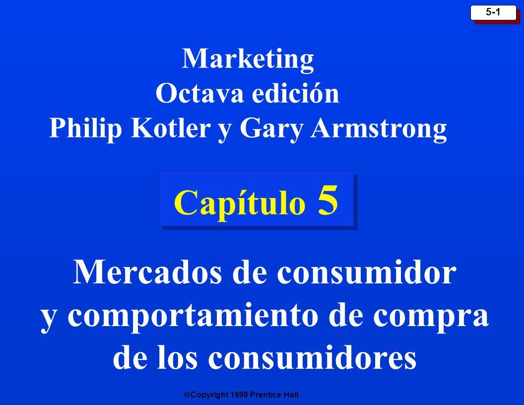 Mercados de consumidor y comportamiento de compra de los consumidores