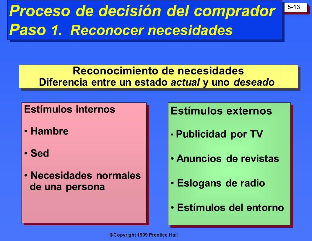 Proceso de decisión del comprador Paso 1. Reconocer necesidades