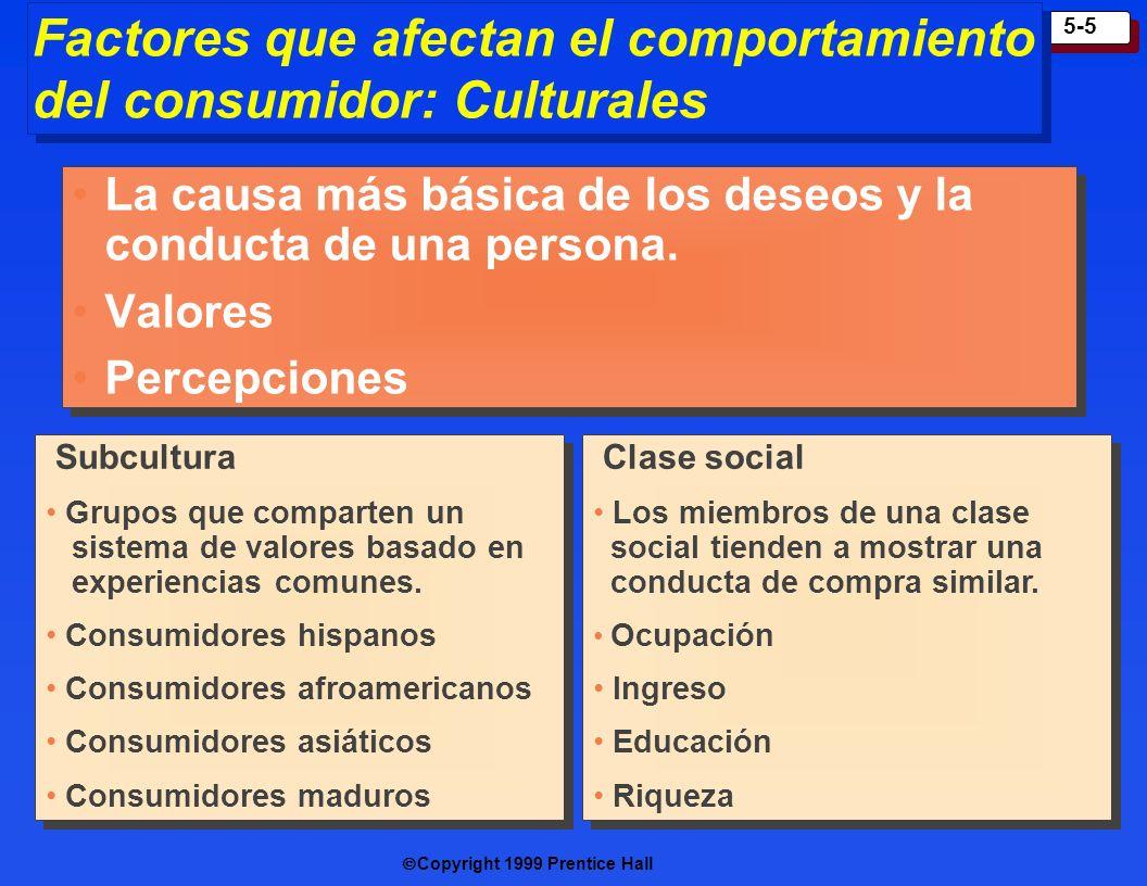 Factores que afectan el comportamiento del consumidor: Culturales